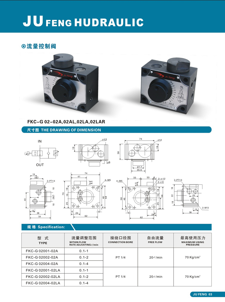 JUFENG Mechanical flow control valve FKC-G 02002-02A