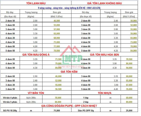 Bảng báo giá tôn Phương Nam 12 -12