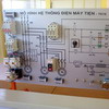 Mô hình điện máy tiện