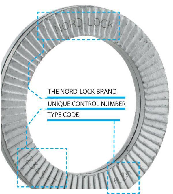 Vòng đệm Nord Lock chính hãng - Chống rung động mạnh cho bu lông