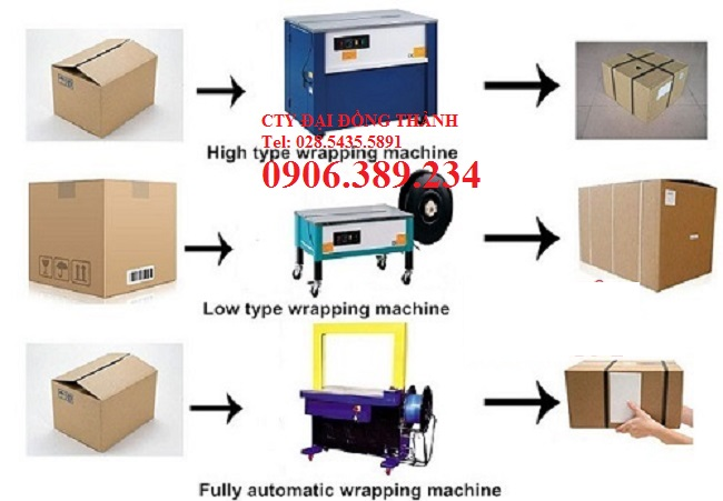 Máy đóng đai thùng carton giá rẻ tại Bình Định