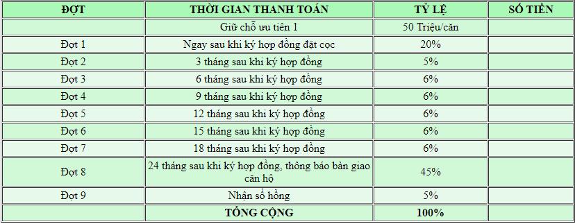 Akari city Bình Tân dự án mới