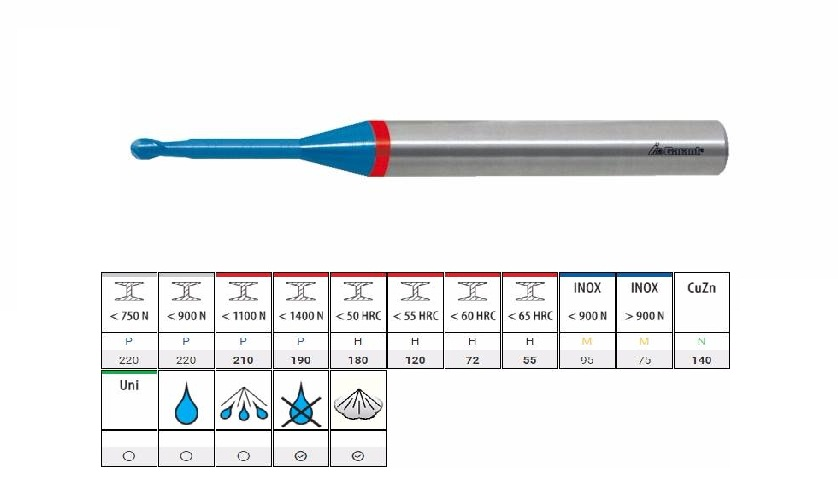 Mũi khoan cầu hợp kim - Micro 0.6×4 Garant- Đức 207374