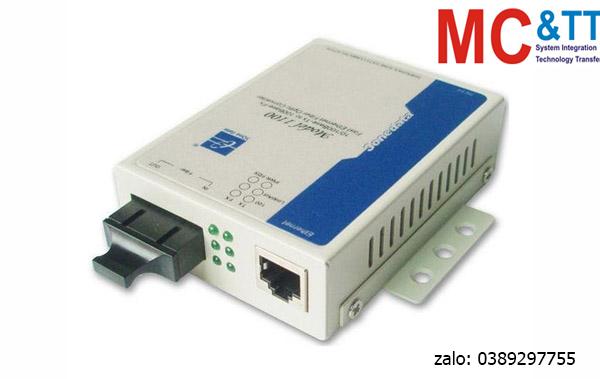 MODEL1100 Bộ chuyển đổi quang điện