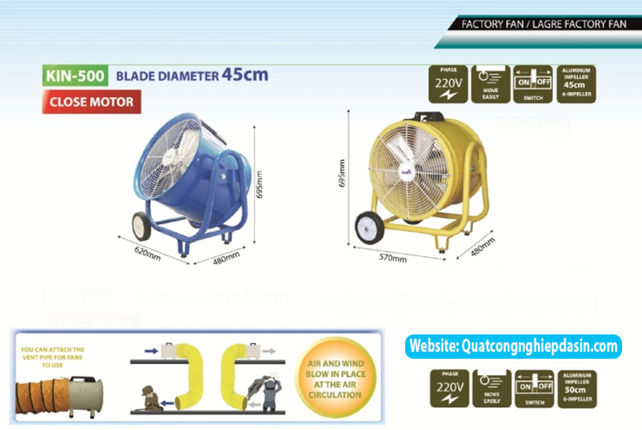 Các loại quạt hút gió Dasin được dùng nhiều