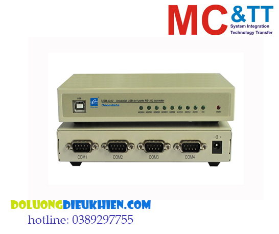 USB4232: Bộ chuyển đổi USB sang 4 cổng RS-232