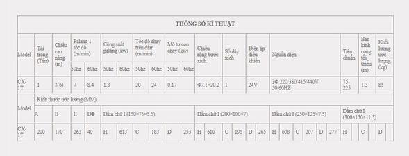 Palang Điện Nhập Khẩu Chính Hãng KIO-WINCH Đài Loan