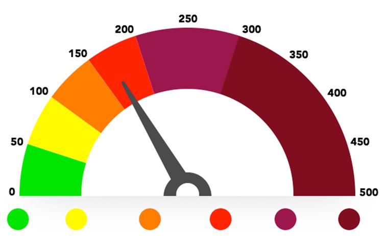 Chỉ số AQI: cách hiểu đơn giản để nắm bắt thực trạng ô nhiễm không khí