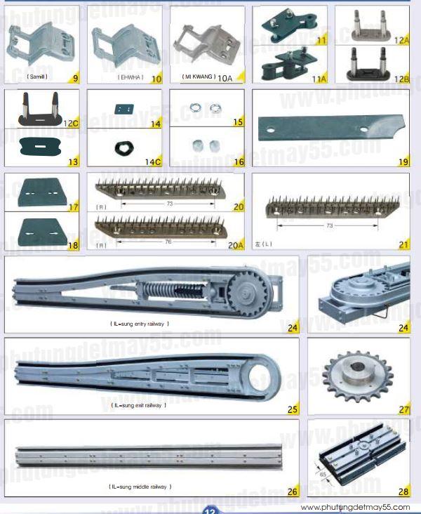 máy định hình, stenter,clip-pin stenter, tay biên bốn ngón máy định hình, tay biên ba ngón máy định định hình, nẹp rùa, rùa