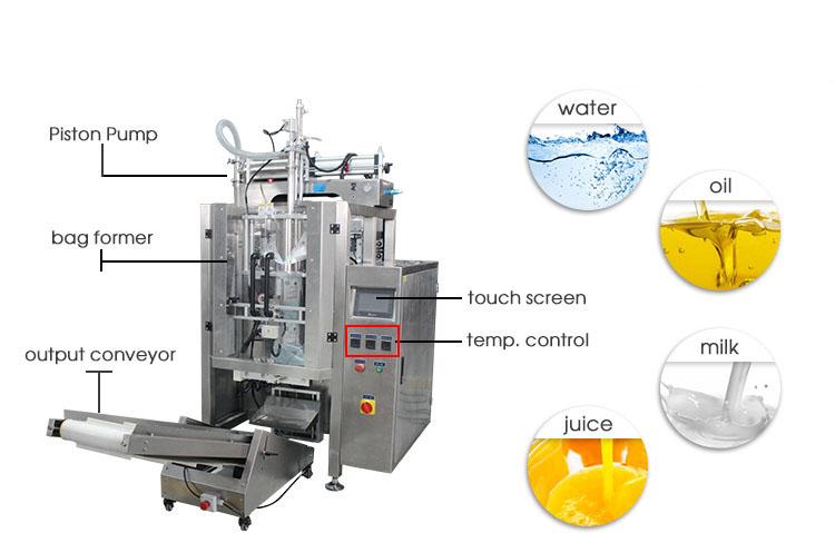 Máy đóng gói dung dịch – Thiết bị cung cấp những sản phẩm hữu dụng