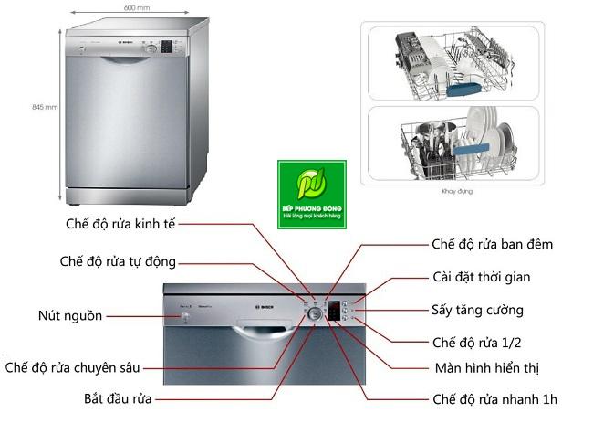 Những mẫu máy rửa bát Bosch được nhiều người lựa chọn