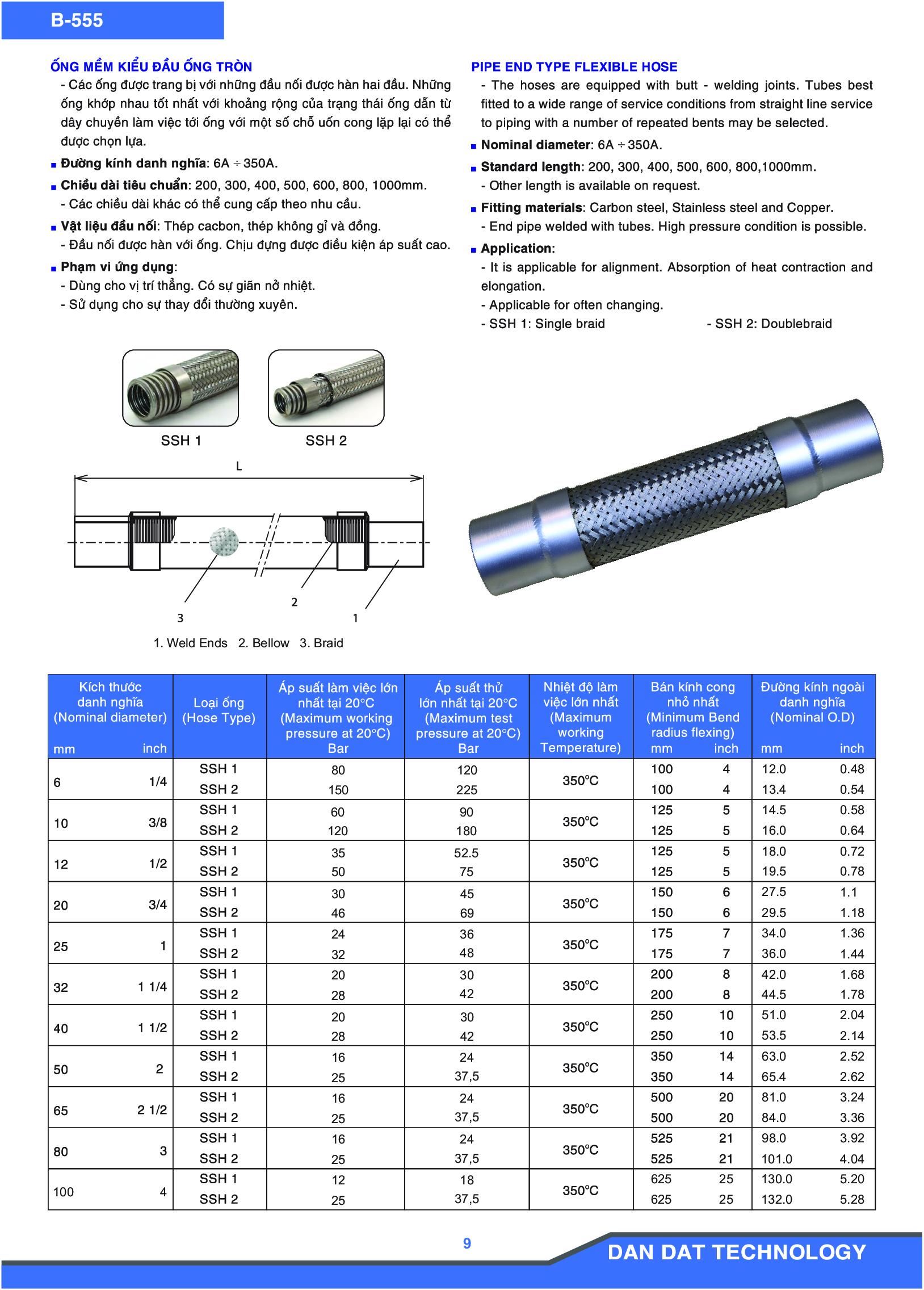 Khớp nối mềm model B-555